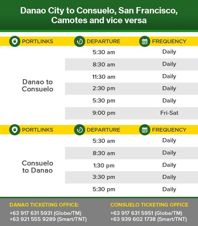 Jomalia Shipping Corporation's Schedule